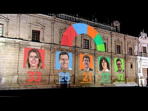 Ανδαλουσία: Συμμαχία συντηρητικών – φιλελευθέρων με ακροδεξιό δεκανίκι…