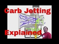 How To Adjust A Carburetor Jetting And Mixture Explained