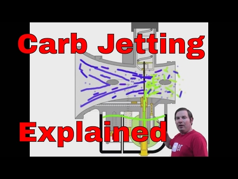 How to adjust a carburetor, jetting and mixture explained!
