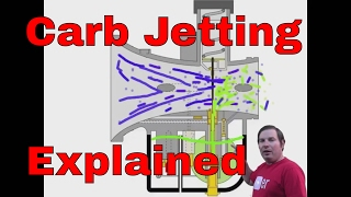10. How to adjust a carburetor, jetting and mixture explained!