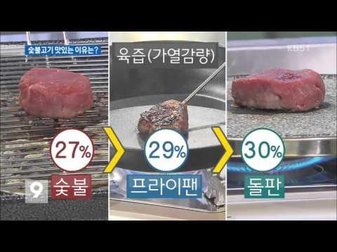 KBS 뉴스 '숯불로 구운 고기가 맛있는 이유는? '