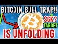 Bitcoin Bull Trap is Unfolding! Heading back to $6k?