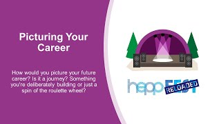 Picturing Your Career