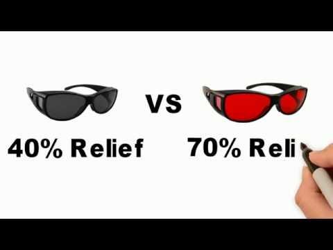 How do Migraine Glasses Work?