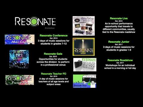 The Evolution of Resonate