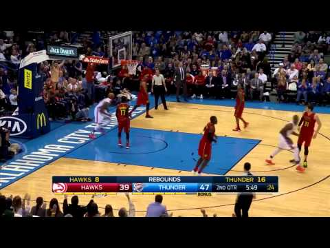 Kevin Durant's triple-double leads Thunder over Hawks