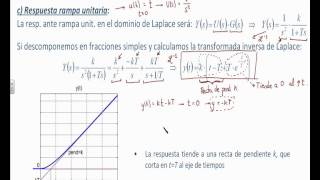 Umh1775 2012-13 Lec02-3 Parte2 Análisis Temporal De Sistemas Continuos