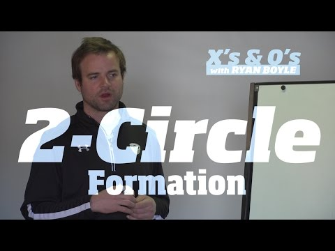 Ryan Boyle X's and O's | 2 Circle Formation
