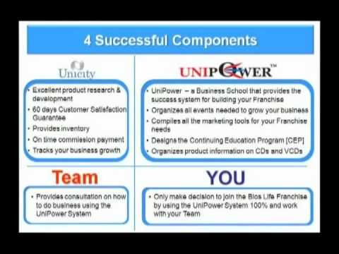 Amway business plan powerpoint presentation