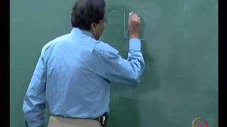 Mod-04  Lec-05 Simulation Of Random Waves
