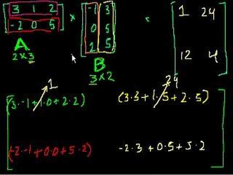 Matrix-Multiplikation (Vektor) 2/2