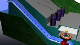 Hydroelectric Energy How It Works On Design Decorating
