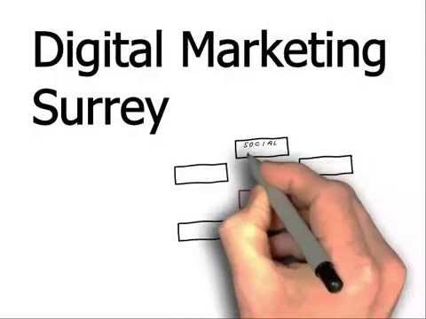 Digital Marketing Services In Surrey | Digital Marketing Across Surrey