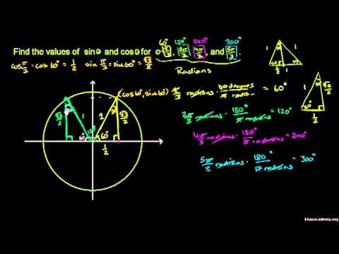 Example Unit Circle Definition Of Sin And Cos Khan Academy