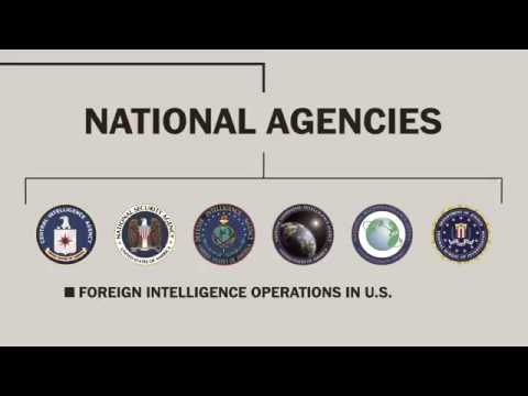 America's intelligence community, explained
