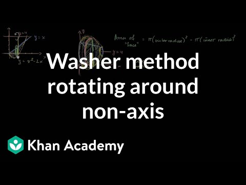 Washer method rotating around horizontal line not x axis part 1 washer method rotating around horizontal line not x axis part 1 video khan academy publicscrutiny Choice Image
