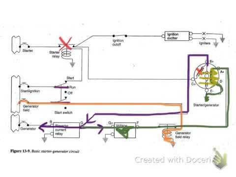 yamaha generator wiring diagram yamaha image yamaha yg6600de starter generator wiring diagram yamaha home on yamaha generator wiring diagram