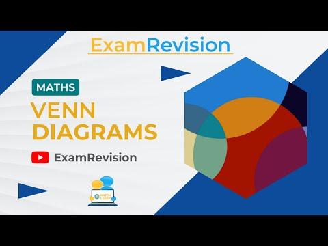 Problem solving Venn Diagrams- 3 sets HL