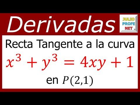 Derivación implicita y cómo hallar la Ecuación de la Recta Tangente