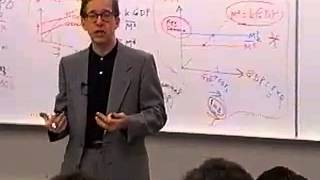 Principles Of Macroeconomics: Lecture 37 - Money And The Economy 2