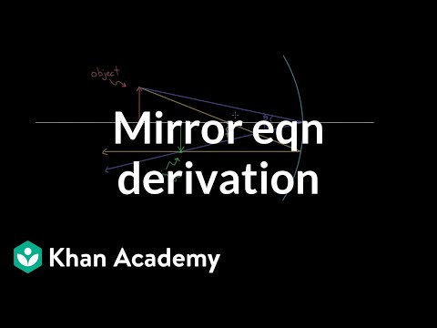 Derivation of the mirror equation video khan academy for Mirror formula