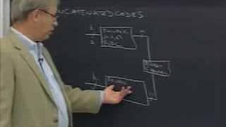Lec 12   MIT 6.451 Principles Of Digital Communication II