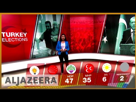 🇹🇷 Explainer: Turkey's pivotal election | Al Jazeera English