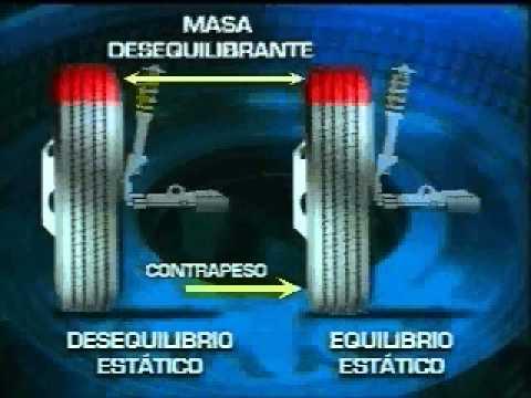 Por que es necesario balancear las llantas? [www.llantas-ecuador.com]