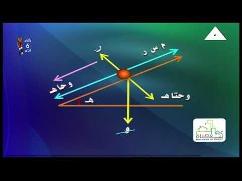 رياضة 3 ثانوي استاتيكا ( مراجعة صباح الامتحان ) أ مجدي فهيم 15-06-2019