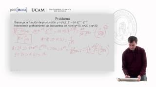 Microeconomía II - La Producción: Ejercicio Práctico (2) - Alfonso Rosa