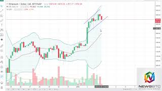 News BTC Ethereum Analysis January 4, 2018