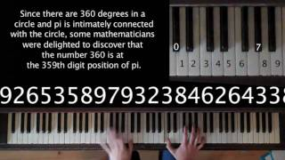 How Does The Number Pi Sounds Like?