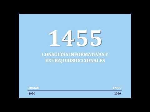 A partir de la intervención de la OVD, se emitieron 1000 prohibiciones de acercamiento de violentos