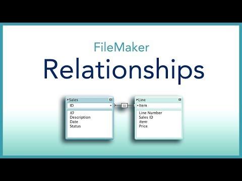 FileMaker Relationships Explained