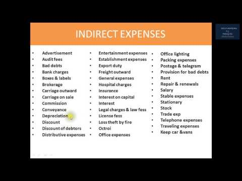 INDIRECT EXPENSES DETAILS (TALLY-LEDGER GROUP DESCRIPTION)