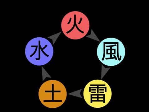 Academia Shonen: Lección bien explicada sobre Ninjutsu, Taijutsu y Genjutsu