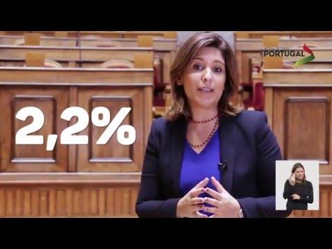 Tempo de Antena PSD - Orçamento de Estado 2016