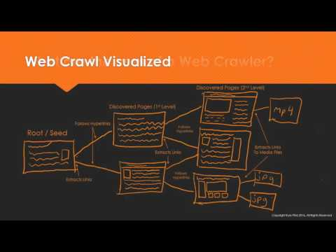 WebCrawlers Explained - Thời lượng: 8 phút, 12 giây.