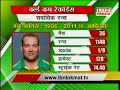 World Cup Special Show 'Cricket War' on IBN Lokmat (12 February 2015)