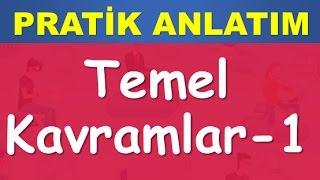 07) TEMEL KAVRAMLAR | Konu-Soru Çözümü | YKS(TYT) | KPSS |DGS |ALES | Matematik | Abdül Aziz Gürbüz