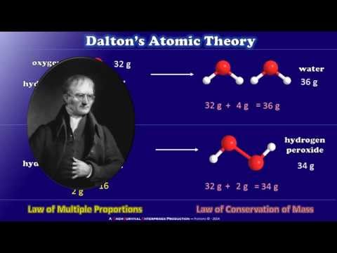 a biography of john dalton a writer and science contributor