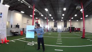 How to gain size for football or other collision sports
