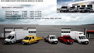 Konferncja prasowa Grupy Renault wyniki roku 2016 i cele na rok 2017