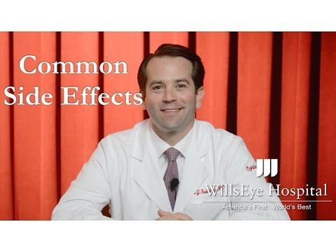 Side Effects of Glaucoma Medications - Scott J. Fudemberg, MD