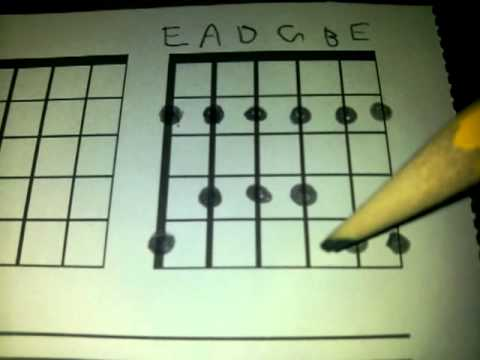 How To Read Scale Diagrams for Guitar