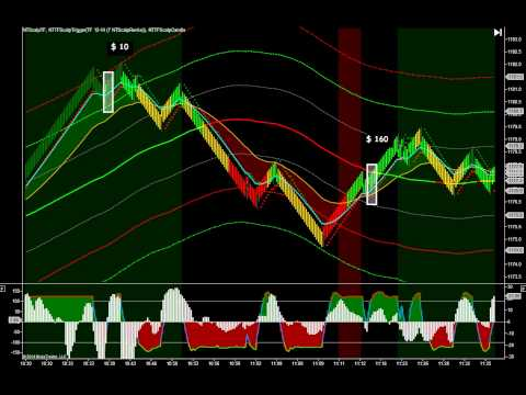 Newbie-Trader.com – Day Trading Coach 12/11/14