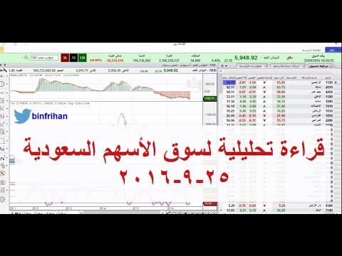 تقرير تحليلي لسوق الأسهم السعودية 25-9-2016