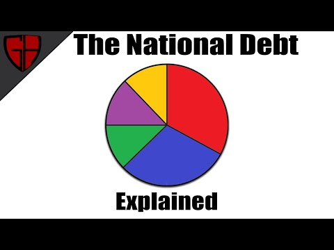 The U.S. National Debt Explained