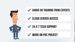 Hadoop Online Training | Free Hadoop Tutorial Videos