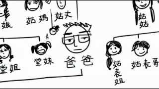 Chinese Family Tree